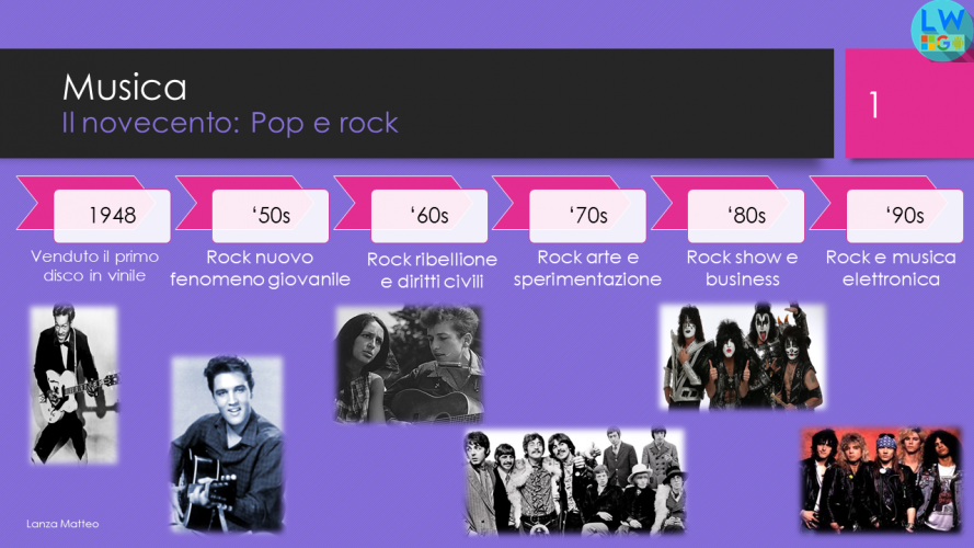 Musica Pop e Rock del novecento (PowerPoint)